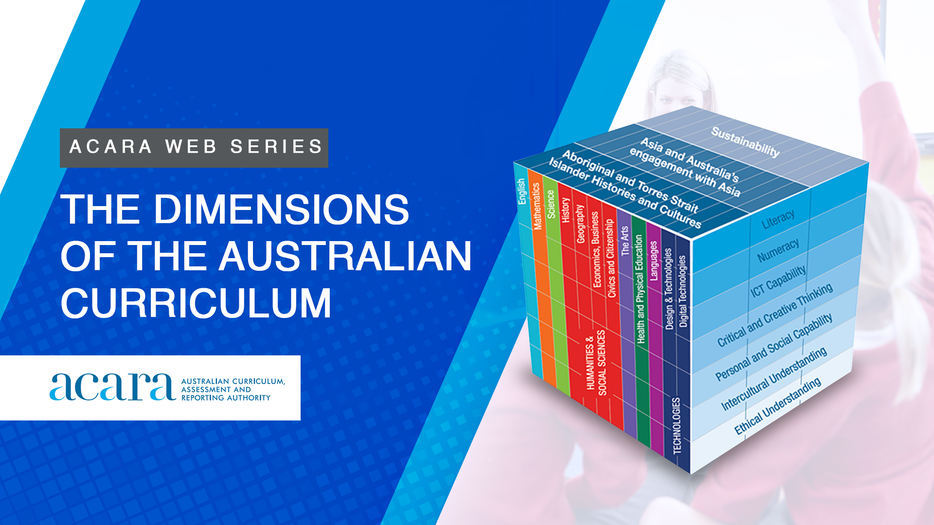 The dimensions of the Australian Curriculum
